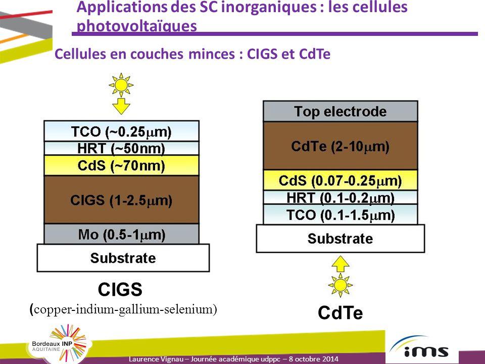 Laurence Vignau – Journée académique udppc – 8 octobre 2014 Applications des SC inorganiques : les cellules photovoltaïques CIGS ( copper-indium-gallium-selenium) CdTe Cellules en couches minces : CIGS et CdTe