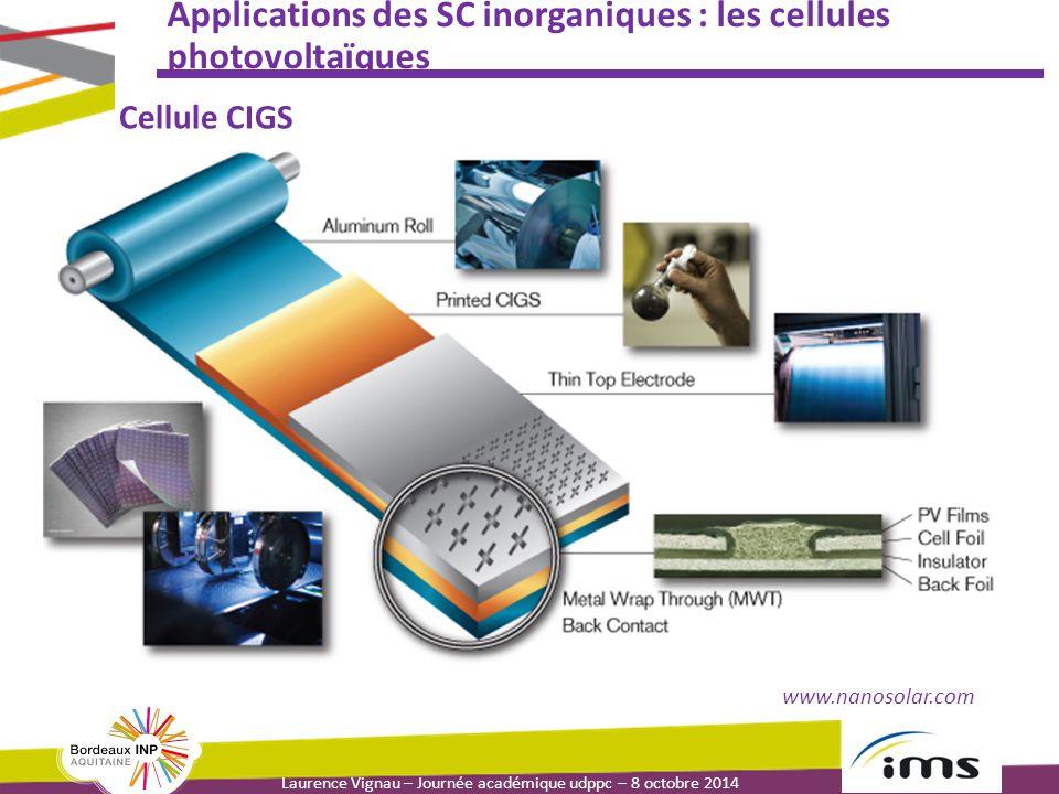 Laurence Vignau – Journée académique udppc – 8 octobre 2014 Applications des SC inorganiques : les cellules photovoltaïques www.nanosolar.com Cellule CIGS