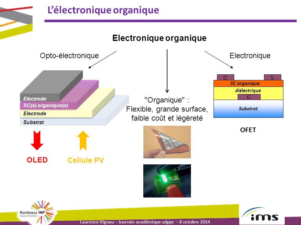 Laurence Vignau – Journée académique udppc – 8 octobre 2014 L'électronique organique Electronique organique Opto-électroniqueElectronique
