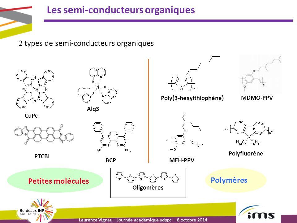 Laurence Vignau – Journée académique udppc – 8 octobre 2014 Les semi-conducteurs organiques 2 types de semi-conducteurs organiques Petites molécules P