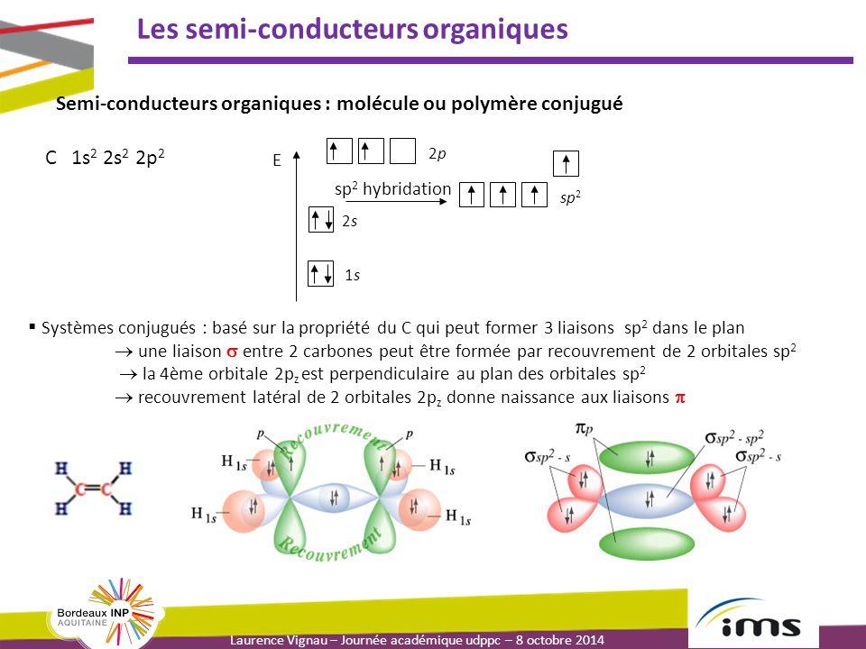 Laurence Vignau – Journée académique udppc – 8 octobre 2014 Les semi-conducteurs organiques 1s1s 2s2s 2p2p sp 2 E sp 2 hybridation Semi-conducteurs organiques : molécule ou polymère conjugué C 1s 2 2s 2 2p 2  Systèmes conjugués : basé sur la propriété du C qui peut former 3 liaisons sp 2 dans le plan  une liaison  entre 2 carbones peut être formée par recouvrement de 2 orbitales sp 2  la 4ème orbitale 2p z est perpendiculaire au plan des orbitales sp 2  recouvrement latéral de 2 orbitales 2p z donne naissance aux liaisons 