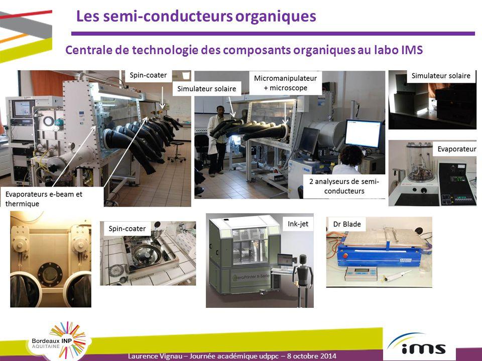 Laurence Vignau – Journée académique udppc – 8 octobre 2014 Les semi-conducteurs organiques Centrale de technologie des composants organiques au labo