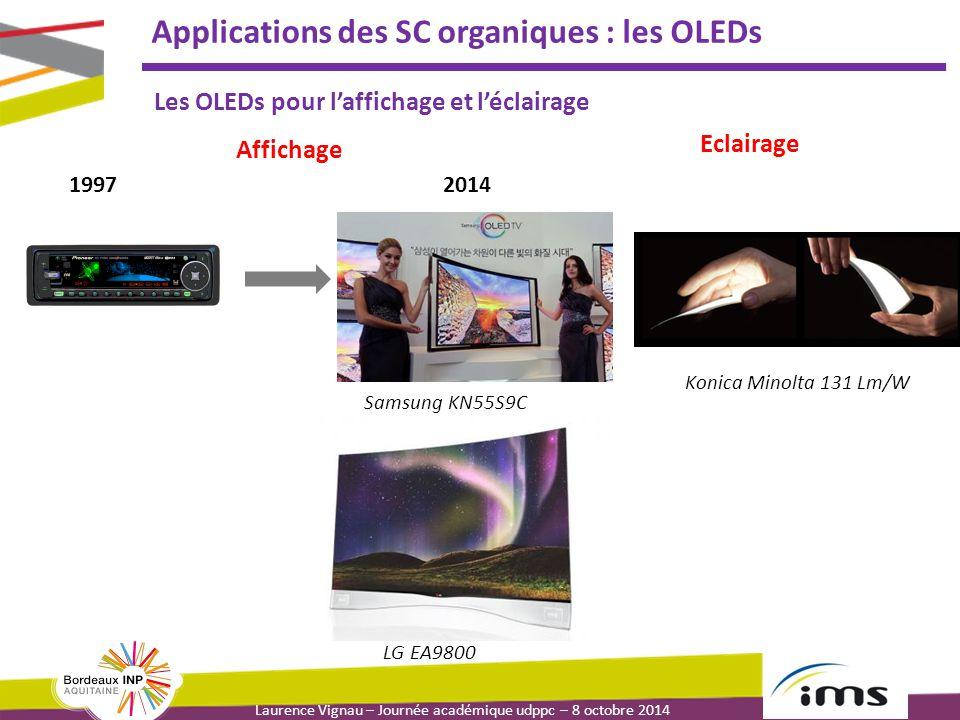 Laurence Vignau – Journée académique udppc – 8 octobre 2014 Applications des SC organiques : les OLEDs Affichage Eclairage 19972014 Samsung KN55S9C LG