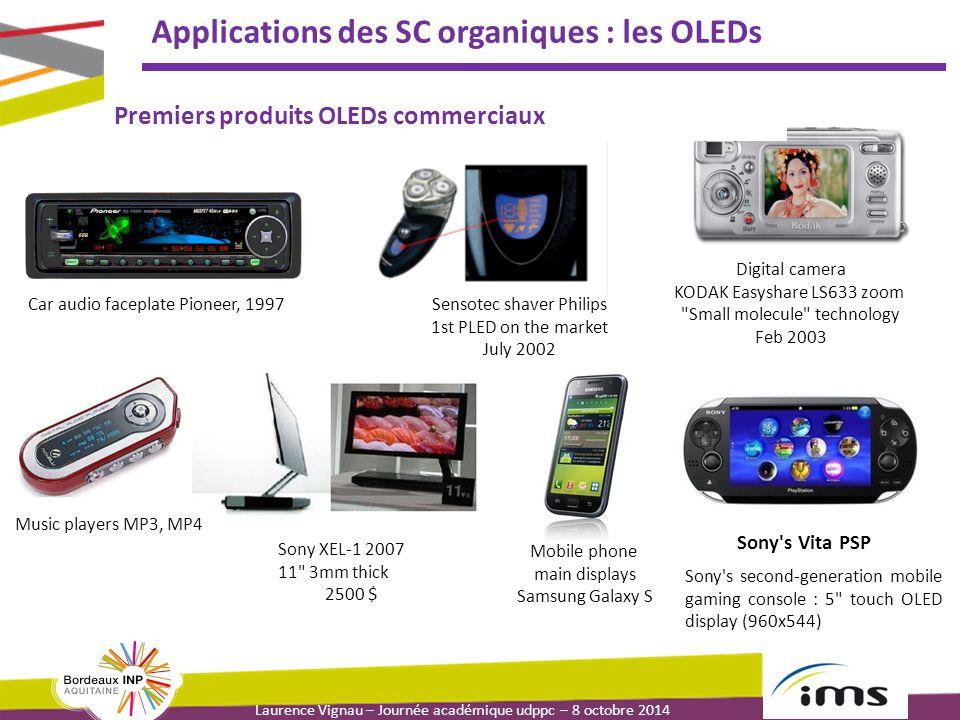 Laurence Vignau – Journée académique udppc – 8 octobre 2014 Applications des SC organiques : les OLEDs Car audio faceplate Pioneer, 1997 Sensotec shav