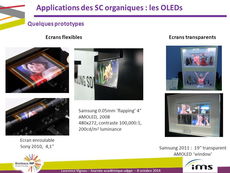 Laurence Vignau – Journée académique udppc – 8 octobre 2014 Applications des SC organiques : les OLEDs Ecran enroulable Sony 2010, 4,1