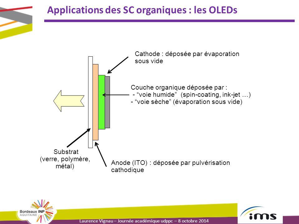 Laurence Vignau – Journée académique udppc – 8 octobre 2014 Applications des SC organiques : les OLEDs Cathode : déposée par évaporation sous vide Cou