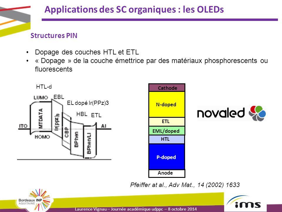 Laurence Vignau – Journée académique udppc – 8 octobre 2014 Applications des SC organiques : les OLEDs Dopage des couches HTL et ETL « Dopage » de la couche émettrice par des matériaux phosphorescents ou fluorescents Pfeiffer at al., Adv Mat., 14 (2002) 1633 HTL-d EBL EL dopé Ir(PPz)3 HBL ETL Cathode Anode EML/doped HTL ETL P-doped N-doped Structures PIN