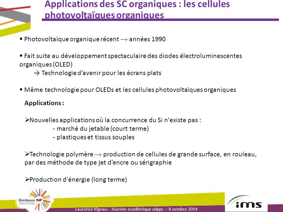 Laurence Vignau – Journée académique udppc – 8 octobre 2014 Applications des SC organiques : les cellules photovoltaïques organiques  Photovoltaïque