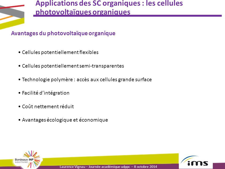 Laurence Vignau – Journée académique udppc – 8 octobre 2014 Applications des SC organiques : les cellules photovoltaïques organiques Cellules potentie