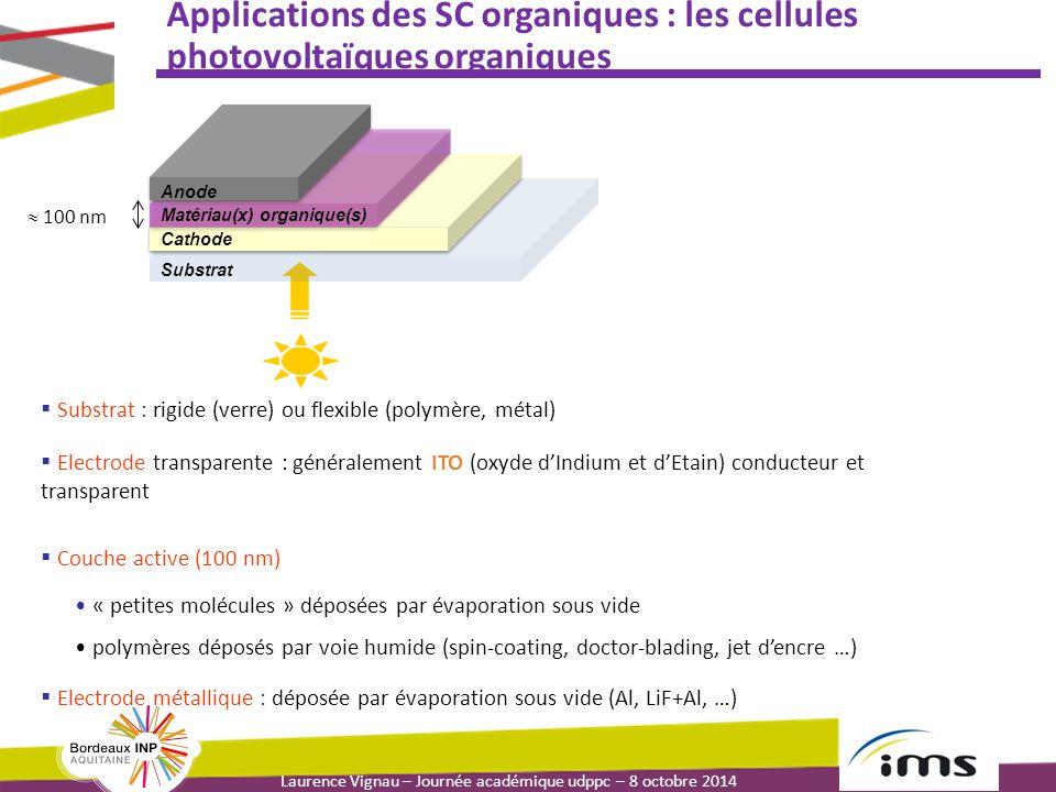 Laurence Vignau – Journée académique udppc – 8 octobre 2014 Applications des SC organiques : les cellules photovoltaïques organiques  Substrat : rigi
