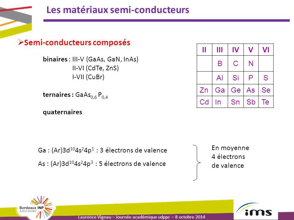 Laurence Vignau – Journée académique udppc – 8 octobre 2014 Les matériaux semi-conducteurs Ga : (Ar)3d 10 4s 2 4p 1 : 3 électrons de valence As : (Ar)3d 10 4s 2 4p 3 : 5 électrons de valence En moyenne 4 électrons de valence  Semi-conducteurs composés binaires : III-V (GaAs, GaN, InAs) II-VI (CdTe, ZnS) I-VII (CuBr) ternaires : GaAs 0,6 P 0,4 quaternaires IIIIIIVVVI BCN AlSiPS ZnGaGeAsSe CdInSnSbTe