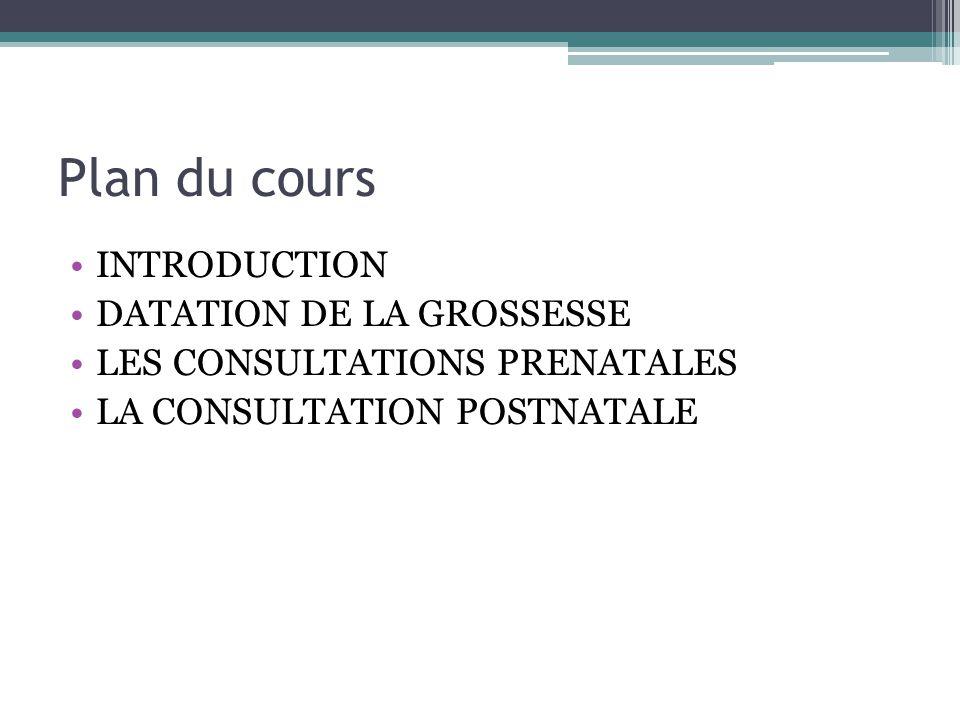 Plan du cours INTRODUCTION DATATION DE LA GROSSESSE LES CONSULTATIONS PRENATALES LA CONSULTATION POSTNATALE
