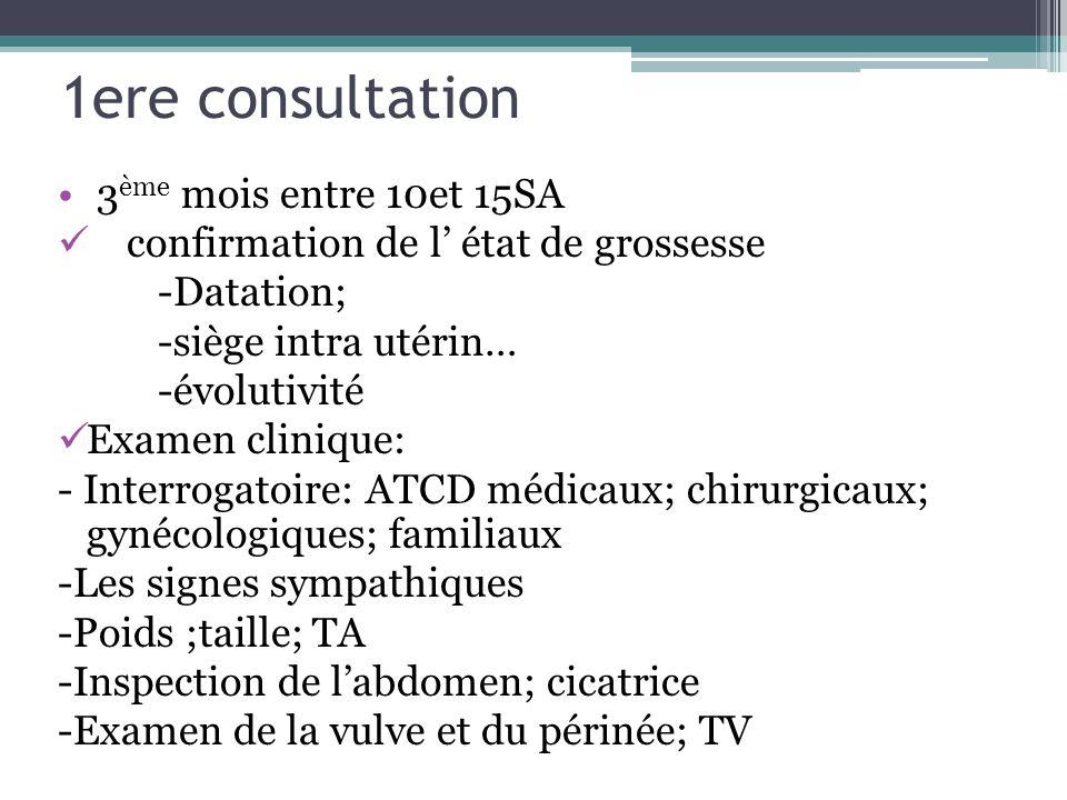 1ere consultation 3 ème mois entre 10et 15SA confirmation de l' état de grossesse -Datation; -siège intra utérin… -évolutivité Examen clinique: - Inte