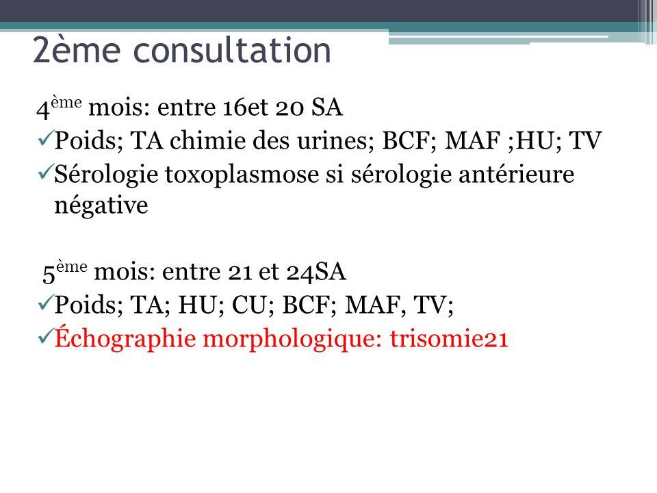 2ème consultation 4 ème mois: entre 16et 20 SA Poids; TA chimie des urines; BCF; MAF ;HU; TV Sérologie toxoplasmose si sérologie antérieure négative 5