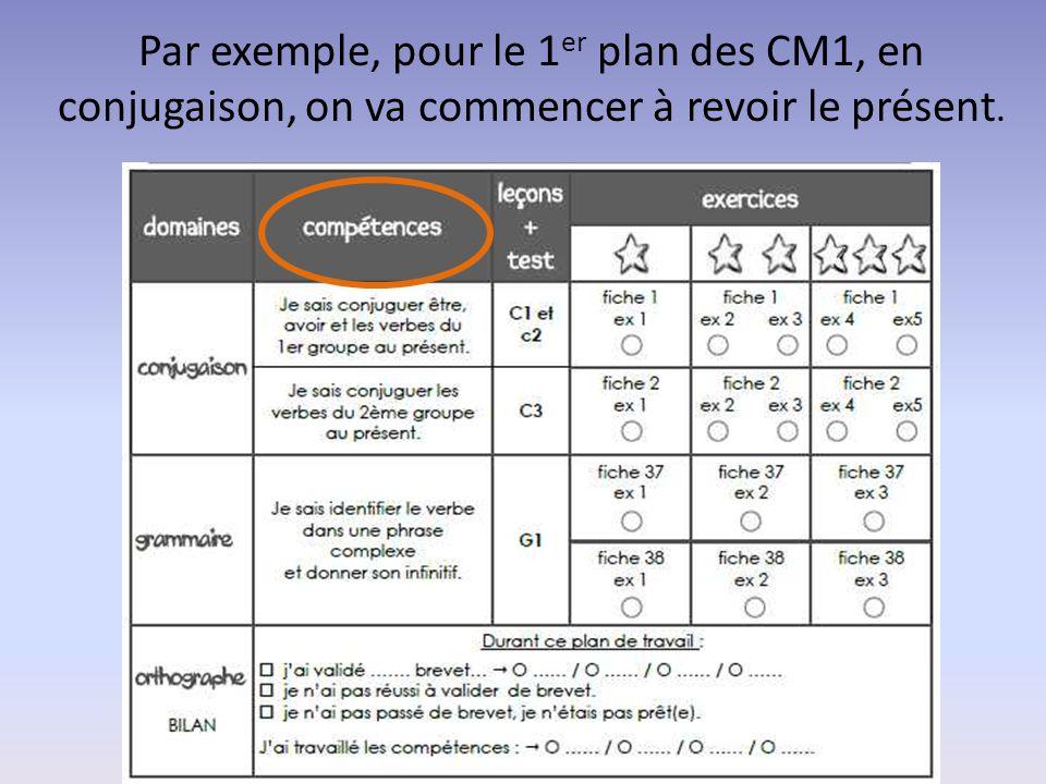 Par exemple, pour le 1 er plan des CM1, en conjugaison, on va commencer à revoir le présent.