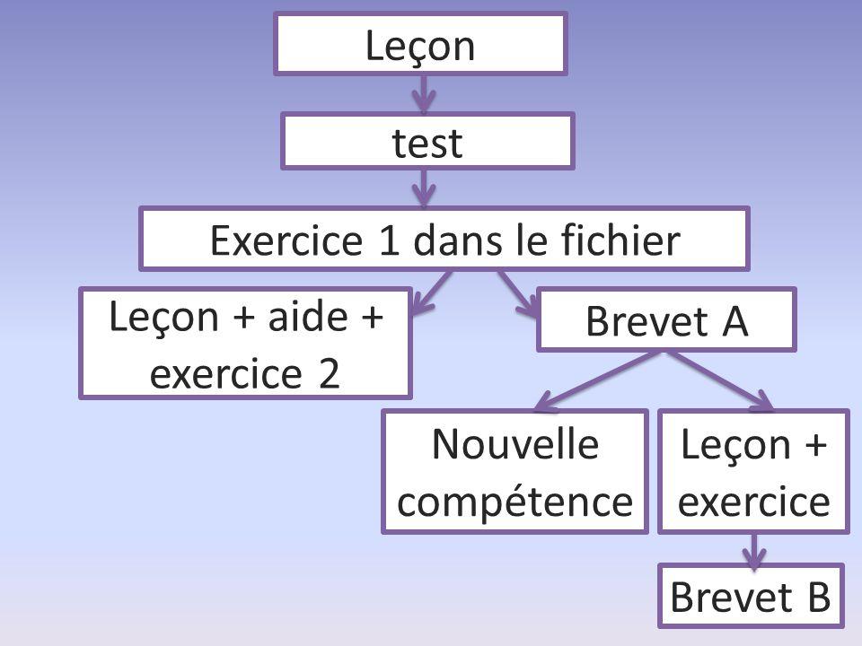 Leçon test Exercice 1 dans le fichier Leçon + aide + exercice 2 Nouvelle compétence Brevet A Leçon + exercice Brevet B