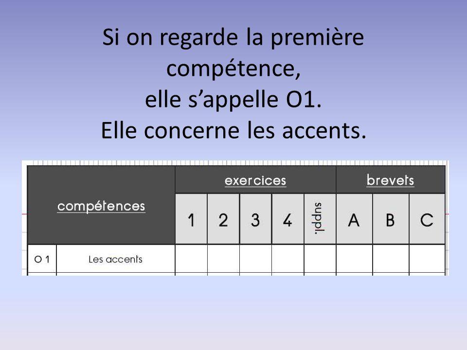 Si on regarde la première compétence, elle s'appelle O1. Elle concerne les accents.