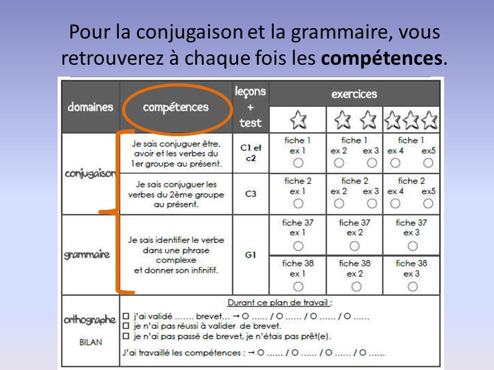 Pour la conjugaison et la grammaire, vous retrouverez à chaque fois les compétences.