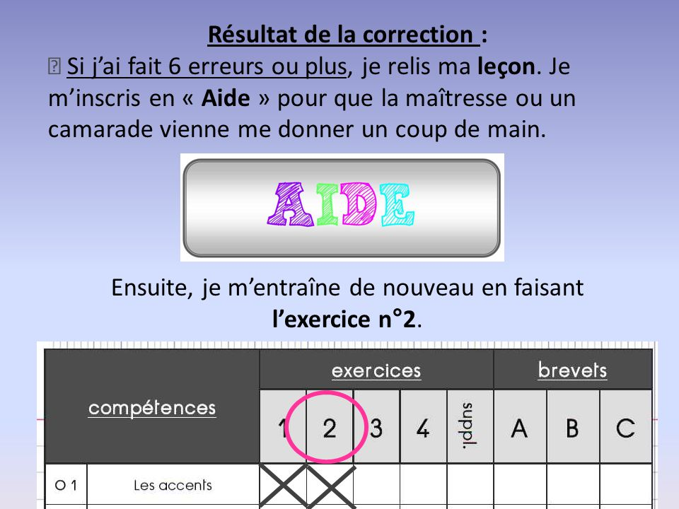 Résultat de la correction : — Si j'ai fait 6 erreurs ou plus, je relis ma leçon. Je m'inscris en « Aide » pour que la maîtresse ou un camarade vienne