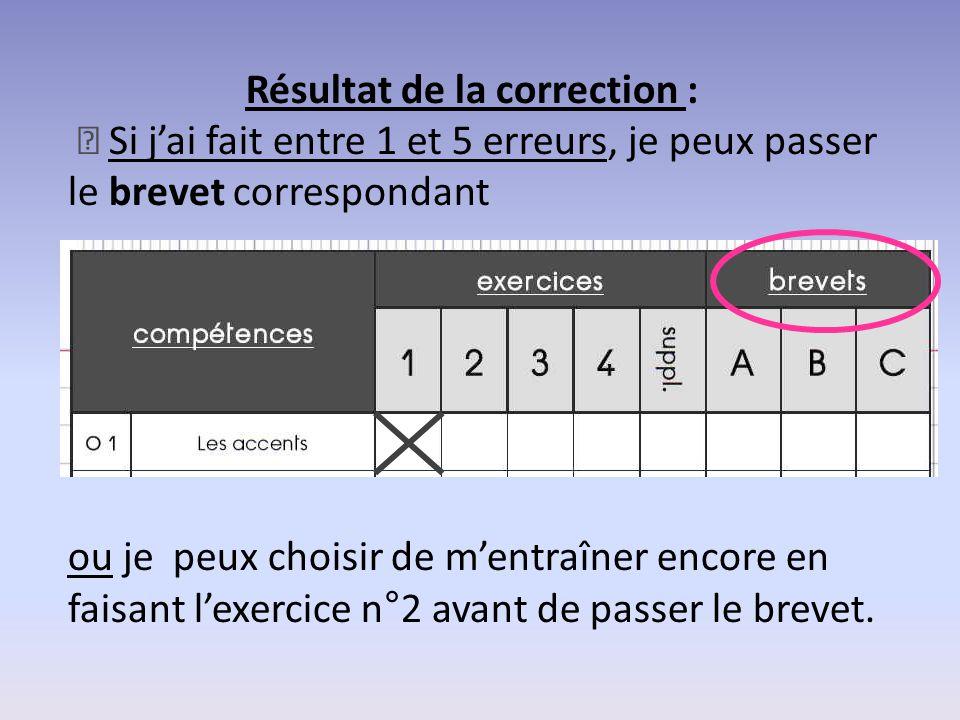 Résultat de la correction : — Si j'ai fait entre 1 et 5 erreurs, je peux passer le brevet correspondant ou je peux choisir de m'entraîner encore en fa