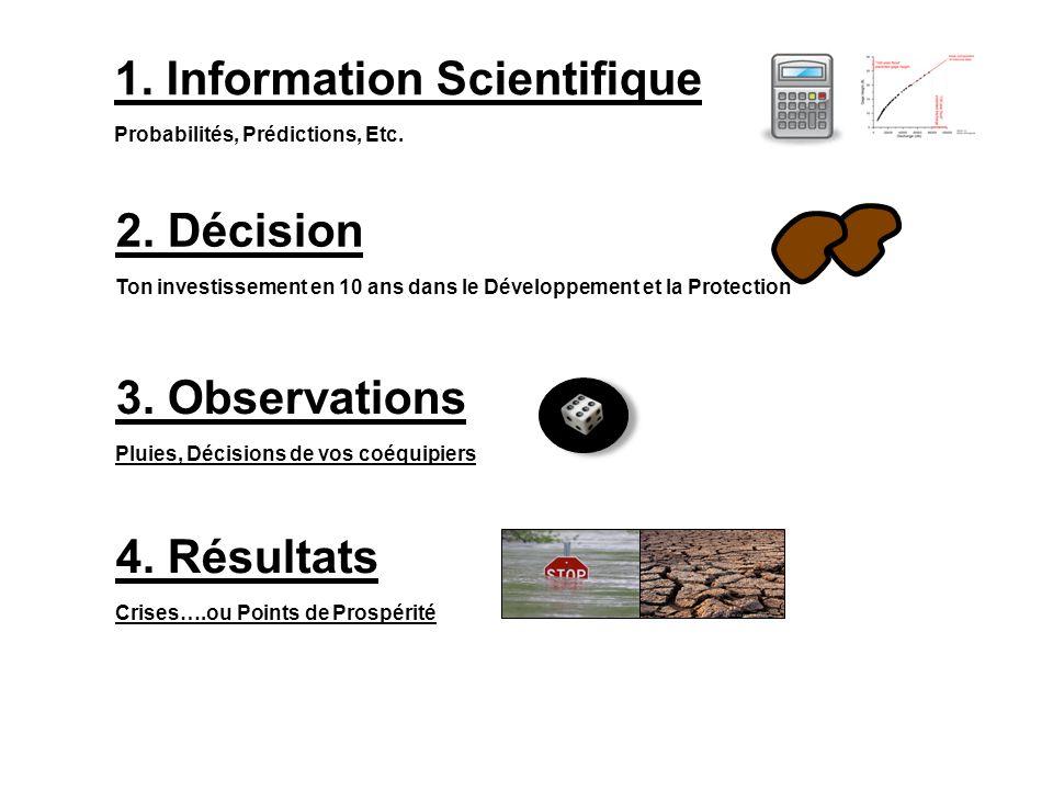 1. Information Scientifique Probabilités, Prédictions, Etc.