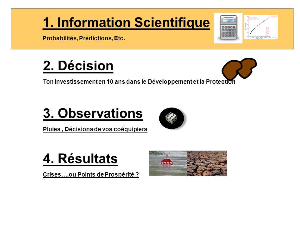 1.Information Scientifique Probabilités, Prédictions, Etc.