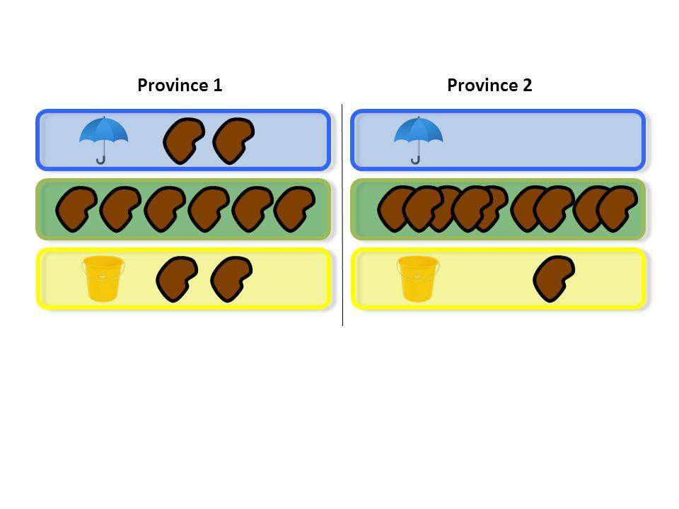 Province 1 Province 2