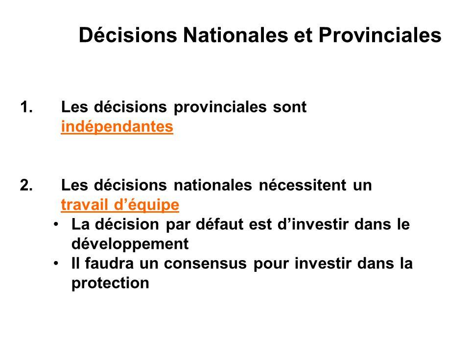 1.Les décisions provinciales sont indépendantes 2.Les décisions nationales nécessitent un travail d'équipe La décision par défaut est d'investir dans le développement Il faudra un consensus pour investir dans la protection Décisions Nationales et Provinciales