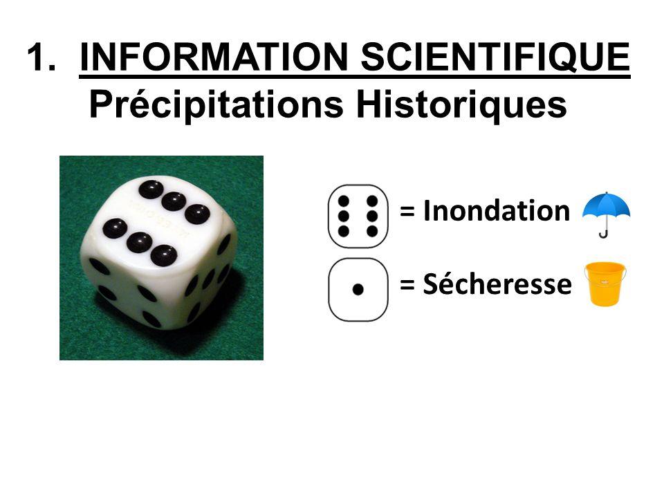 1.INFORMATION SCIENTIFIQUE Précipitations Historiques = Sécheresse = Inondation
