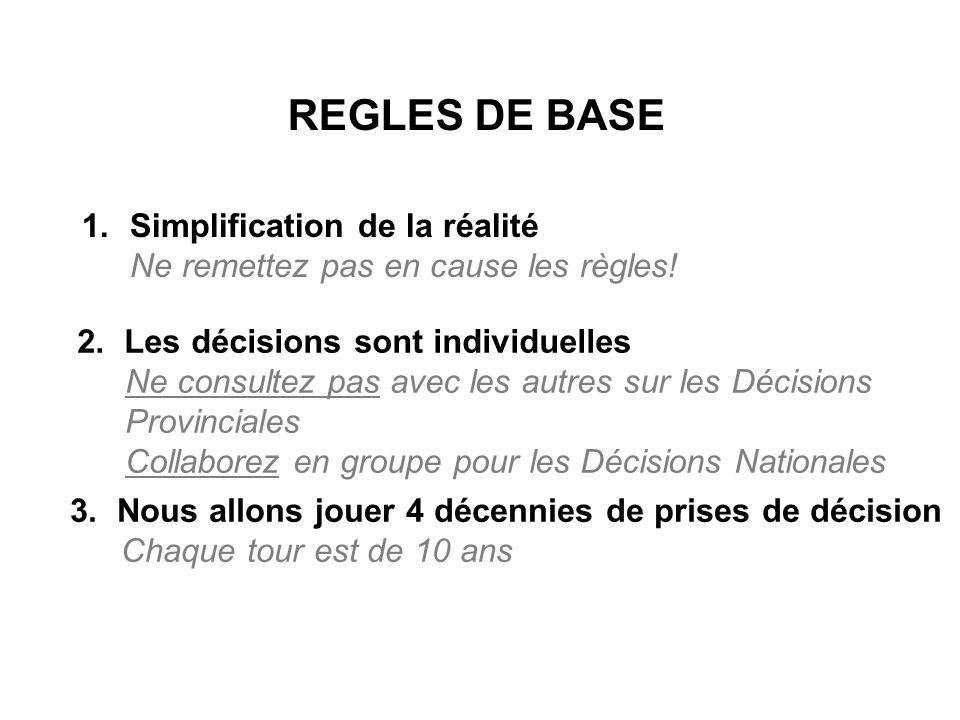 2.Les décisions sont individuelles Ne consultez pas avec les autres sur les Décisions Provinciales Collaborez en groupe pour les Décisions Nationales REGLES DE BASE 1.Simplification de la réalité Ne remettez pas en cause les règles.