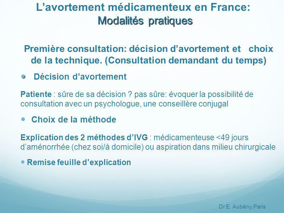 Modalités pratiques L'avortement médicamenteux en France: Modalités pratiques Première consultation: décision d'avortement et choix de la technique.