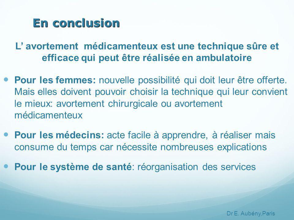 En conclusion L' avortement médicamenteux est une technique sûre et efficace qui peut être réalisée en ambulatoire Pour les femmes: nouvelle possibilité qui doit leur être offerte.