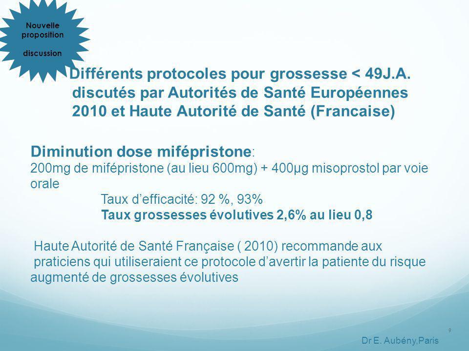 Avortement médicamenteux pour grossesse < 49J.A 9 Nouvelle proposition discussion Différents protocoles pour grossesse < 49J.A.