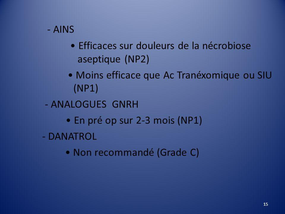 - AINS Efficaces sur douleurs de la nécrobiose aseptique (NP2) Moins efficace que Ac Tranéxomique ou SIU (NP1) - ANALOGUES GNRH En pré op sur 2-3 mois (NP1) - DANATROL Non recommandé (Grade C) 15