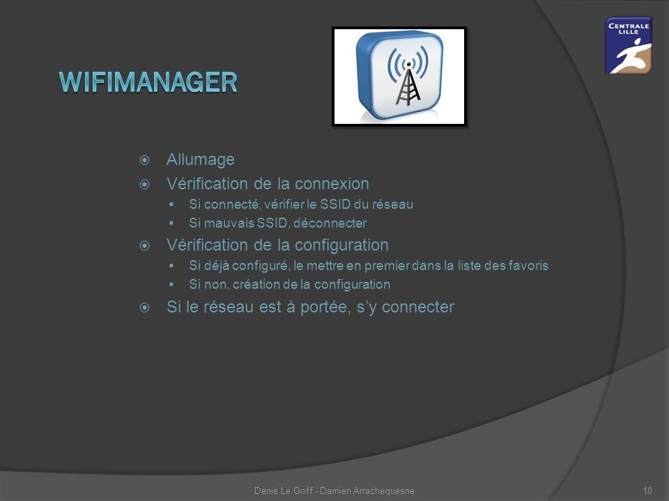  Allumage  Vérification de la connexion  Si connecté, vérifier le SSID du réseau  Si mauvais SSID, déconnecter  Vérification de la configuration