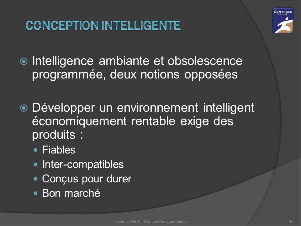  Intelligence ambiante et obsolescence programmée, deux notions opposées  Développer un environnement intelligent économiquement rentable exige des