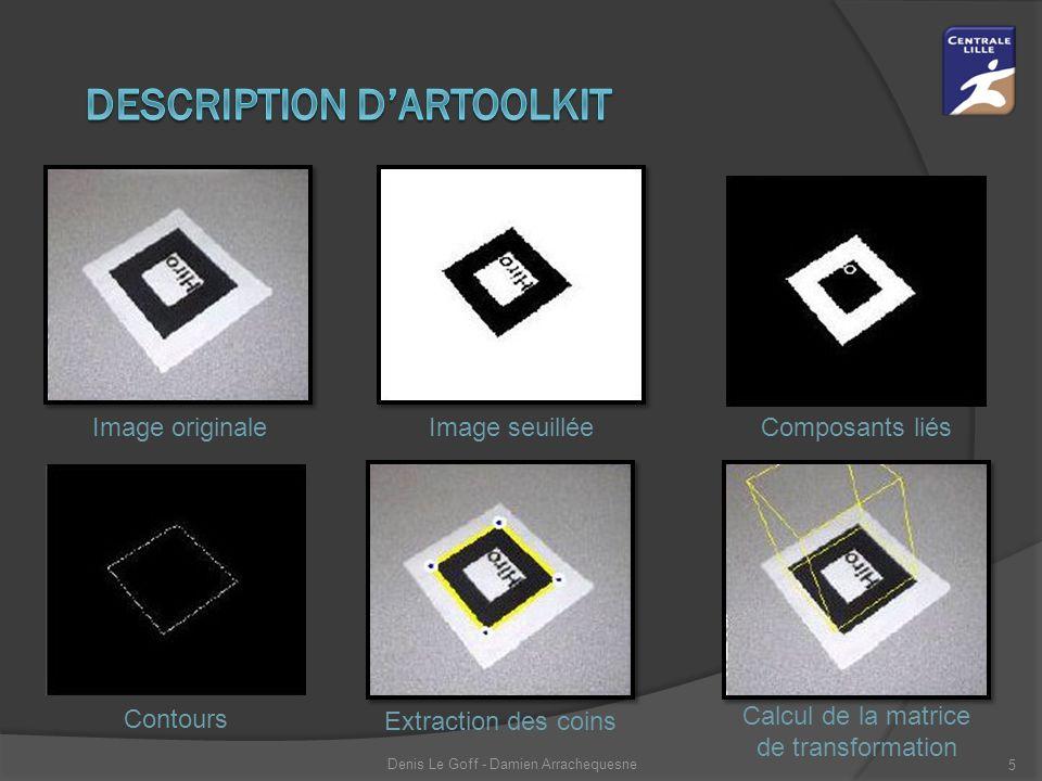 Image originaleImage seuillée Composants liés Contours Extraction des coins Calcul de la matrice de transformation Denis Le Goff - Damien Arrachequesne 5