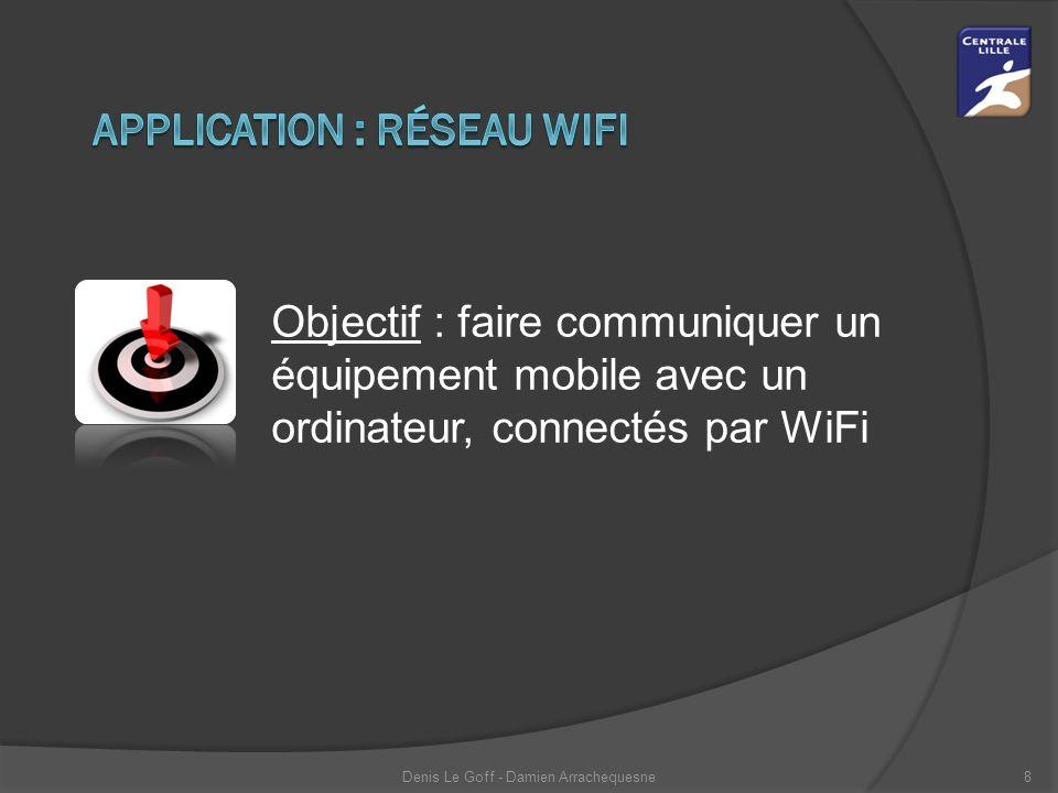 8 Objectif : faire communiquer un équipement mobile avec un ordinateur, connectés par WiFi