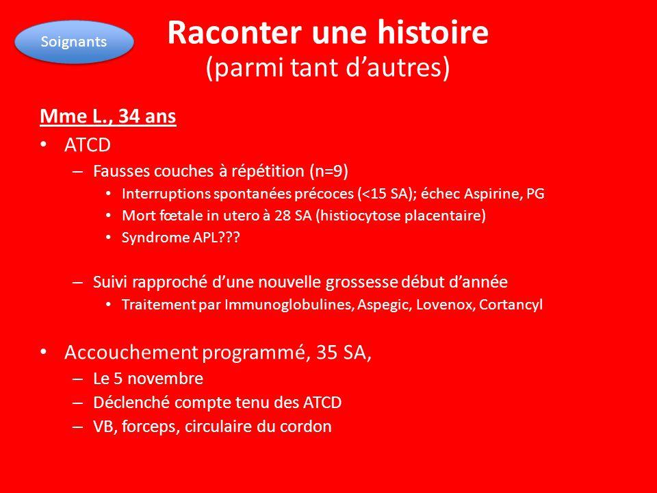 Mme L., 34 ans ATCD – Fausses couches à répétition (n=9) Interruptions spontanées précoces (<15 SA); échec Aspirine, PG Mort fœtale in utero à 28 SA (