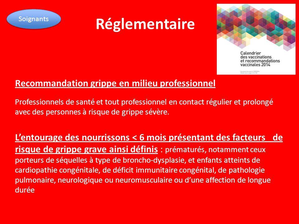 Réglementaire Recommandation grippe en milieu professionnel Professionnels de santé et tout professionnel en contact régulier et prolongé avec des per