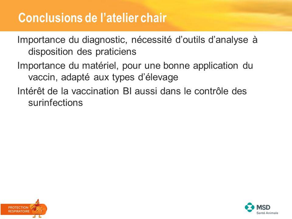 Conclusions de l'atelier chair Importance du diagnostic, nécessité d'outils d'analyse à disposition des praticiens Importance du matériel, pour une bo