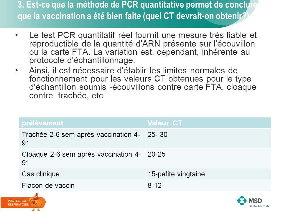 3. Est-ce que la méthode de PCR quantitative permet de conclure que la vaccination a été bien faite (quel CT devrait-on obtenir?). Le test PCR quantit