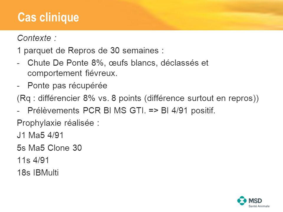 Cas clinique Contexte : 1 parquet de Repros de 30 semaines : -Chute De Ponte 8%, œufs blancs, déclassés et comportement fiévreux. -Ponte pas récupérée