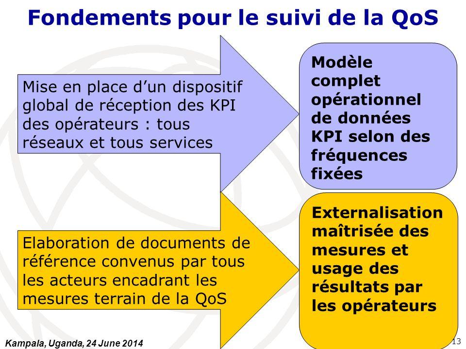 Fondements pour le suivi de la QoS Mise en place d'un dispositif global de réception des KPI des opérateurs : tous réseaux et tous services Elaboratio