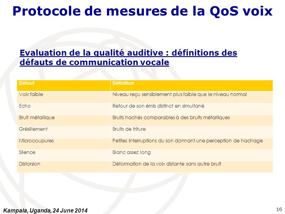 Protocole de mesures de la QoS voix Evaluation de la qualité auditive : définitions des défauts de communication vocale DéfautDéfinition Voix faibleNi