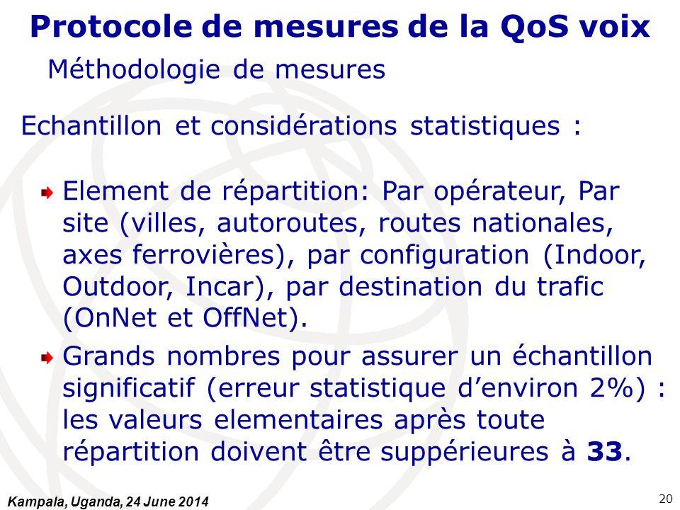 Protocole de mesures de la QoS voix Méthodologie de mesures Echantillon et considérations statistiques : Element de répartition: Par opérateur, Par si