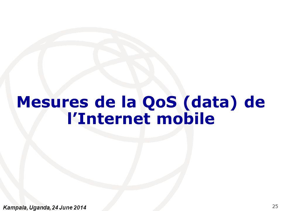 Mesures de la QoS (data) de l'Internet mobile 25 Kampala, Uganda, 24 June 2014