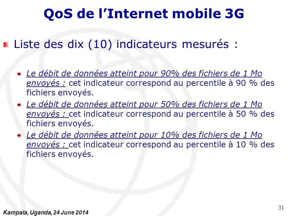 QoS de l'Internet mobile 3G Liste des dix (10) indicateurs mesurés : Le débit de données atteint pour 90% des fichiers de 1 Mo envoyés : cet indicateu