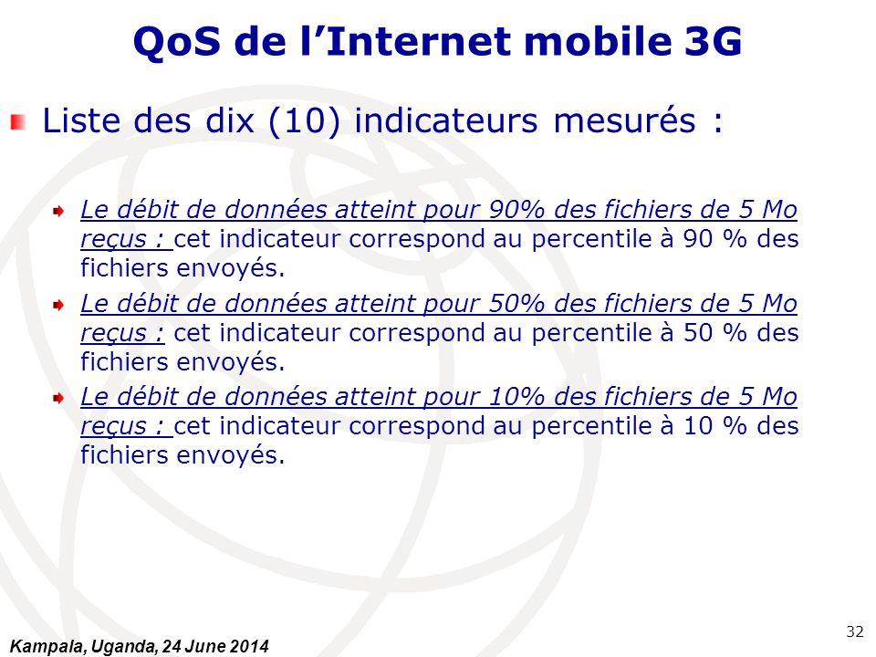 QoS de l'Internet mobile 3G Liste des dix (10) indicateurs mesurés : Le débit de données atteint pour 90% des fichiers de 5 Mo reçus : cet indicateur