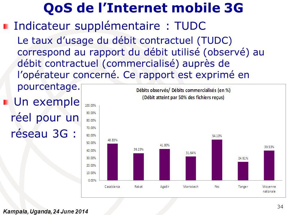 QoS de l'Internet mobile 3G Indicateur supplémentaire : TUDC Le taux d'usage du débit contractuel (TUDC) correspond au rapport du débit utilisé (obser